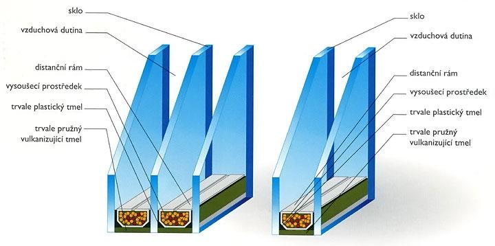 487-sklo-izolacni-dvojskla-troj-big